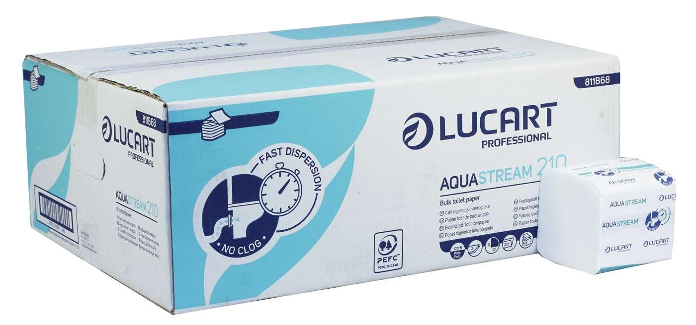 No Clog AquaStream 2 Ply Bulk Pack Toilet Tissue